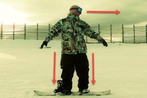 Afbeelding van snowboard houding